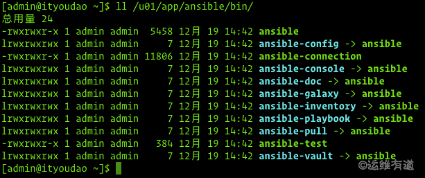 Files of Ansible